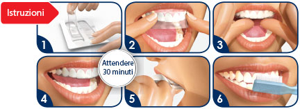 istruzioni dental whitestrips