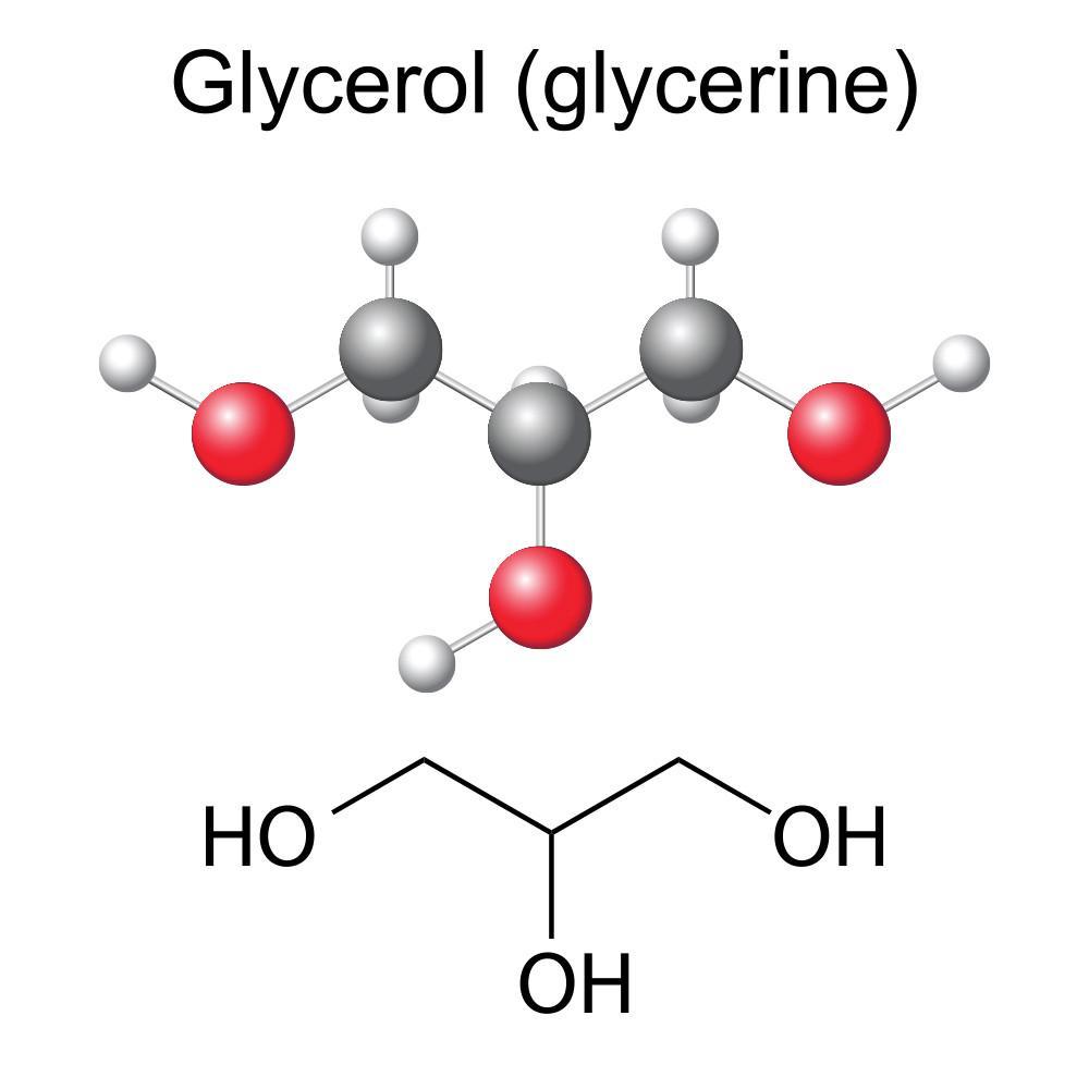 Glicerina Vegetale: che cos'è, proprietà e utilizzi nei cosmetici
