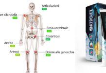 Artrovex crema gel allevia dolori e infiammazioni for Dolori articolari cause
