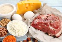 Dieta Iperproteica: che cos'è, come funziona, cosa mangiare e menù di esempio