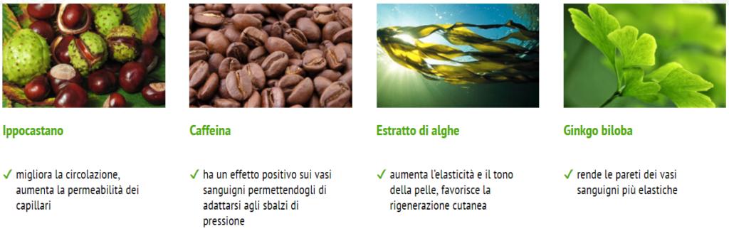 Varilux Premium: Crema per combattere le Vene Varicose, funziona davvero? Recensioni, opinioni e dove comprarla