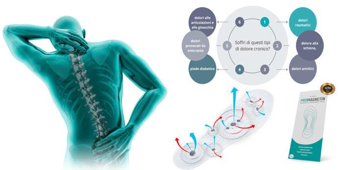 Promagnetin: solette magnetiche per alleviare dolori alle articolazioni, colonna vertebrale e ginocchia, funziona davvero? Recensioni, opinioni e dove comprarlo