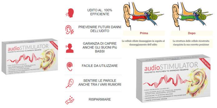 AudioStimulator: Cerotti Auricolari Magnetici per l'udito, funzionano davvero? Recensioni, opinioni e dove comprarlo